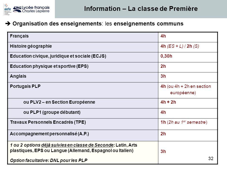 32 Français4h Histoire géographie4h (ES + L) / 2h (S) Education civique, juridique et sociale (ECJS)0,30h Education physique et sportive (EPS)2h Angla