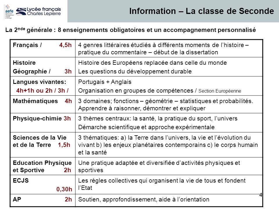 25 BAC CIF PI Français ….Portugais…. H.G. … …. Maths …….