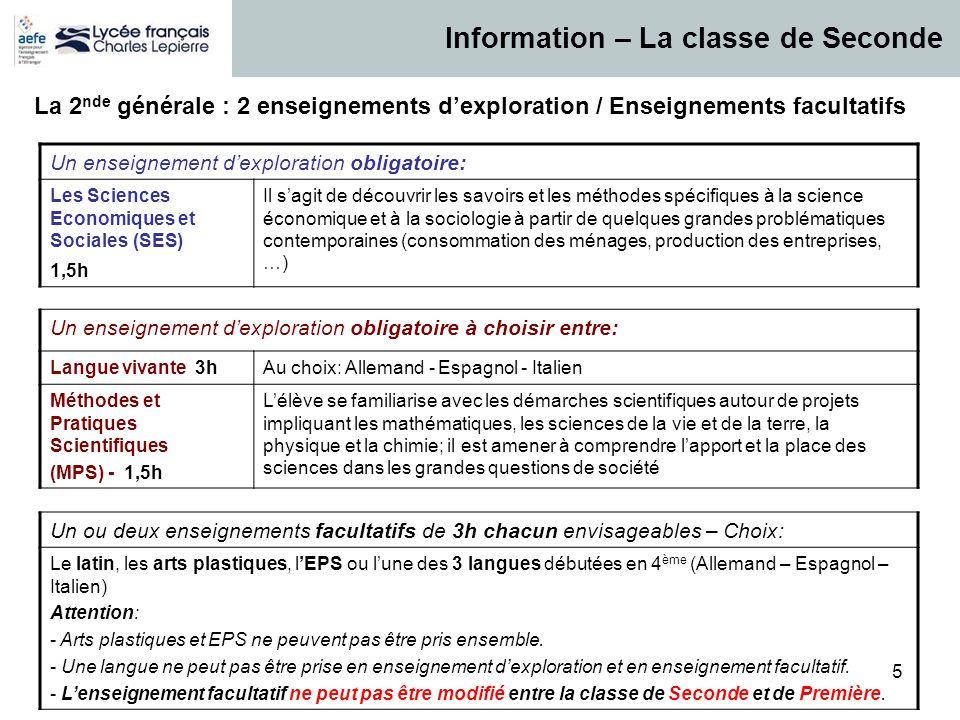 6 Les enseignements obligatoires:Les enseignements d'exploration: Français4,5hUn enseignement d'exploration obligatoire: les S.E.S.