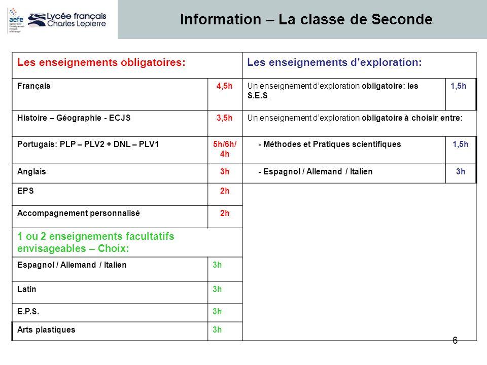 27 Les études après la 2de au Lycée français Charles Lepierre: La classe de Première