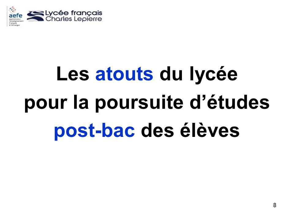 9 P / 9 Bénéficier des spécificités de l enseignement à la française et les qualités qui y sont associées: - Développement de l'esprit critique - Ouverture d'esprit sur la culture et l'humanisme - Rigueur et exigence intellectuelle.
