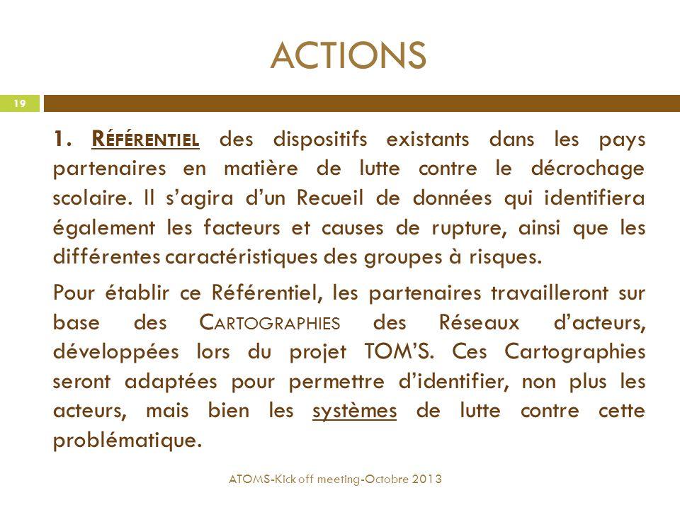 ACTIONS 1. R ÉFÉRENTIEL des dispositifs existants dans les pays partenaires en matière de lutte contre le décrochage scolaire. Il s'agira d'un Recueil