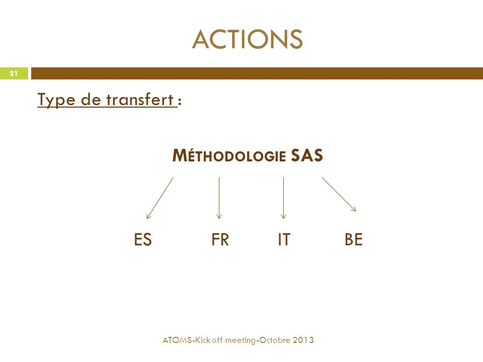ACTIONS Type de transfert : M ÉTHODOLOGIE SAS ES FR IT BE ATOMS-Kick off meeting-Octobre 2013 21