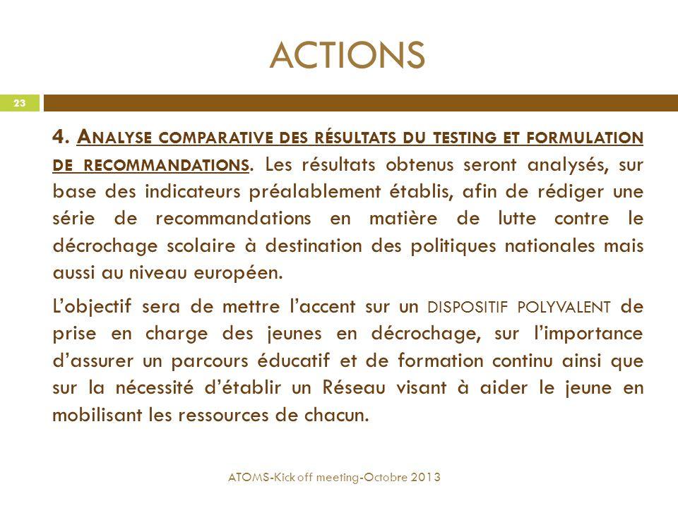 ACTIONS 4. A NALYSE COMPARATIVE DES RÉSULTATS DU TESTING ET FORMULATION DE RECOMMANDATIONS. Les résultats obtenus seront analysés, sur base des indica