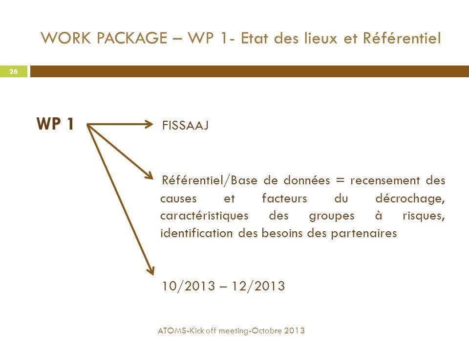 WORK PACKAGE – WP 1- Etat des lieux et Référentiel WP 1 FISSAAJ Référentiel/Base de données = recensement des causes et facteurs du décrochage, caract
