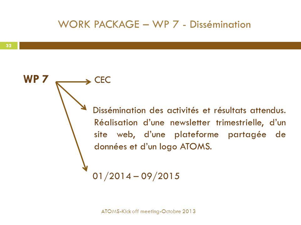 WORK PACKAGE – WP 7 - Dissémination WP 7 CEC Dissémination des activités et résultats attendus. Réalisation d'une newsletter trimestrielle, d'un site