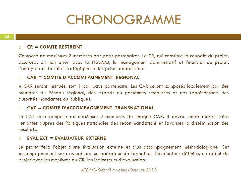 CHRONOGRAMME  CR = COMITE RESTREINT Composé de maximum 2 membres par pays partenaires. Le CR, qui constitue la coupole du projet, assurera, en lien é