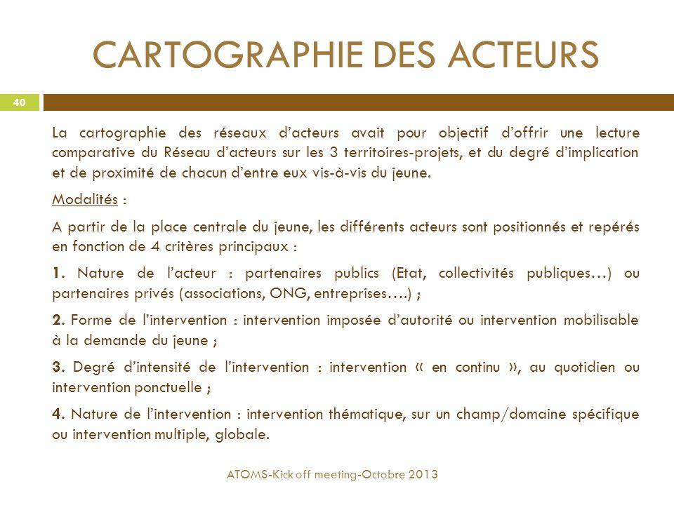 CARTOGRAPHIE DES ACTEURS La cartographie des réseaux d'acteurs avait pour objectif d'offrir une lecture comparative du Réseau d'acteurs sur les 3 terr