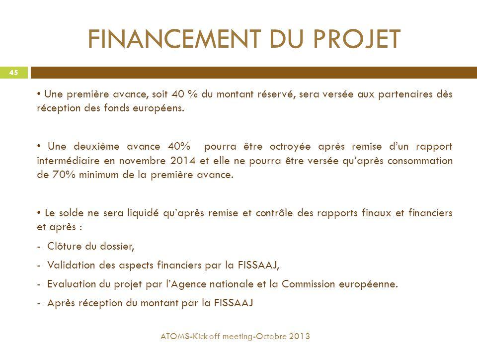 FINANCEMENT DU PROJET Une première avance, soit 40 % du montant réservé, sera versée aux partenaires dès réception des fonds européens. Une deuxième a