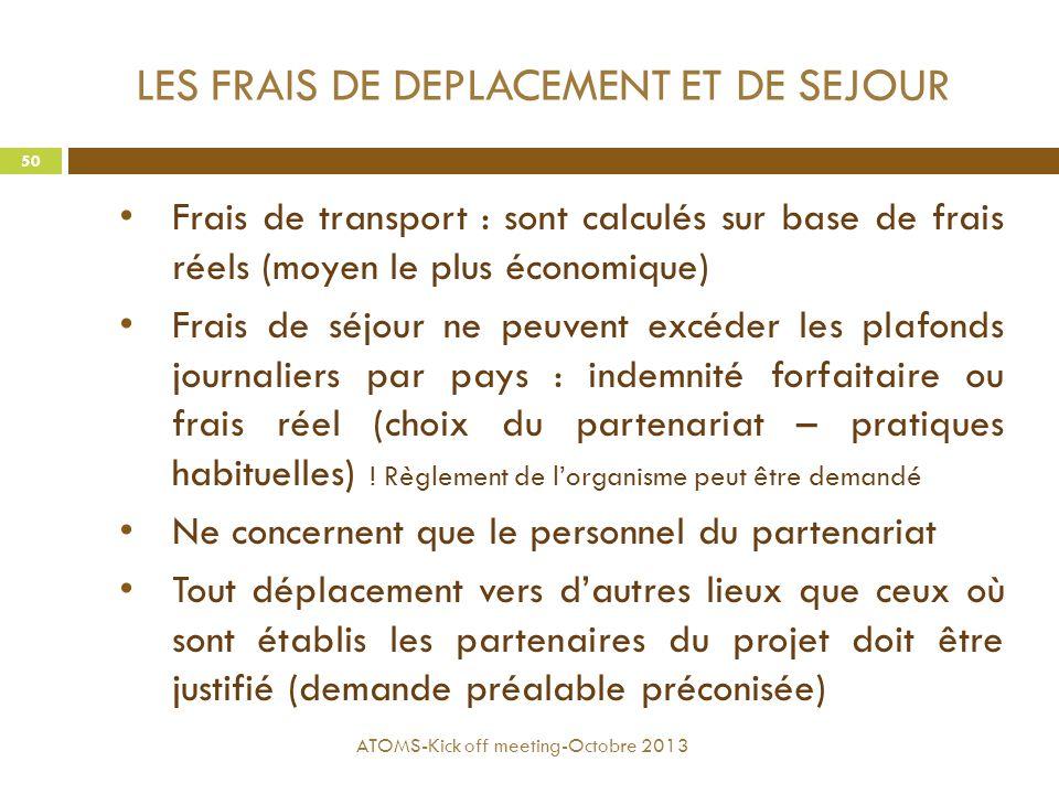 LES FRAIS DE DEPLACEMENT ET DE SEJOUR Frais de transport : sont calculés sur base de frais réels (moyen le plus économique) Frais de séjour ne peuvent