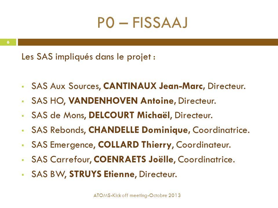 P0 – FISSAAJ Les SAS impliqués dans le projet :  SAS Aux Sources, CANTINAUX Jean-Marc, Directeur.  SAS HO, VANDENHOVEN Antoine, Directeur.  SAS de