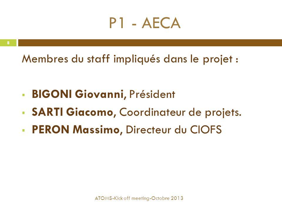 P1 - AECA Membres du staff impliqués dans le projet :  BIGONI Giovanni, Président  SARTI Giacomo, Coordinateur de projets.  PERON Massimo, Directeu