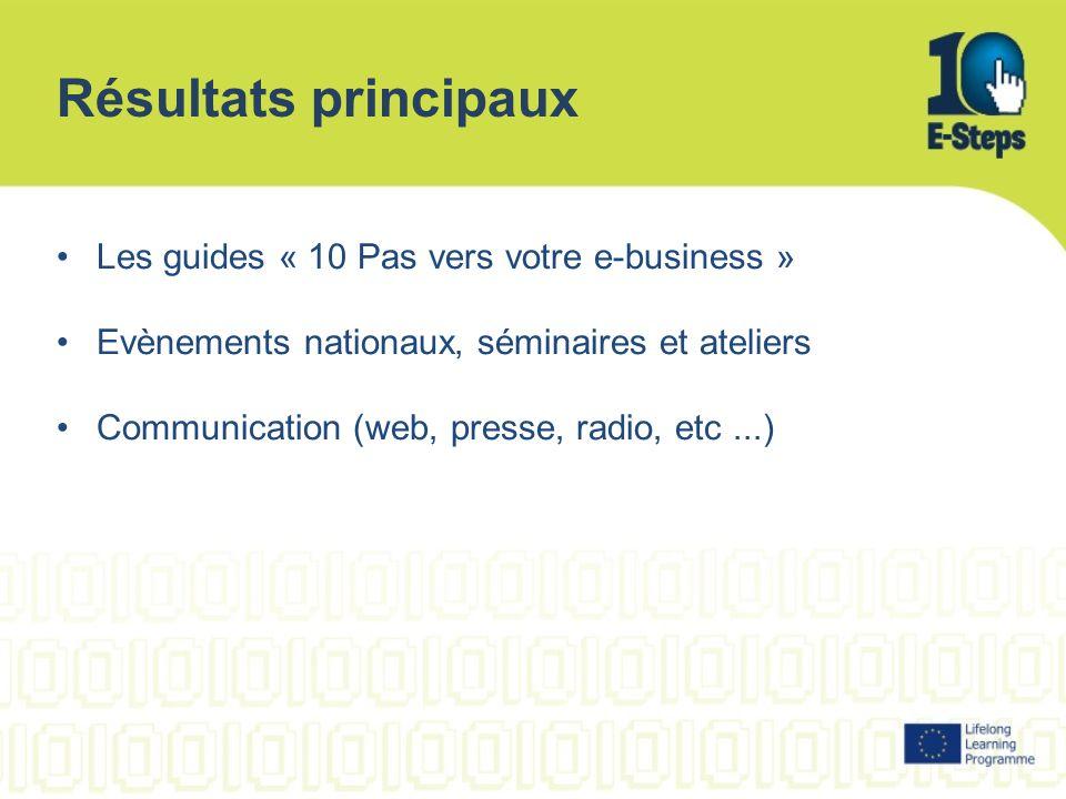 Résultats principaux Les guides « 10 Pas vers votre e-business » Evènements nationaux, séminaires et ateliers Communication (web, presse, radio, etc..