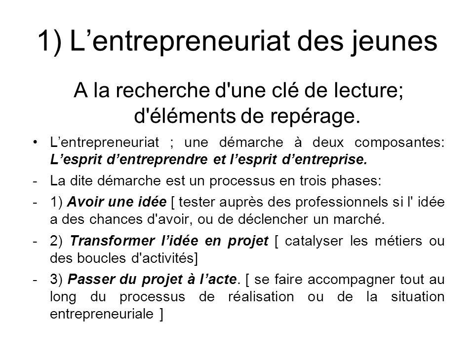 1) L'entrepreneuriat des jeunes A la recherche d'une clé de lecture; d'éléments de repérage. L'entrepreneuriat ; une démarche à deux composantes: L'es