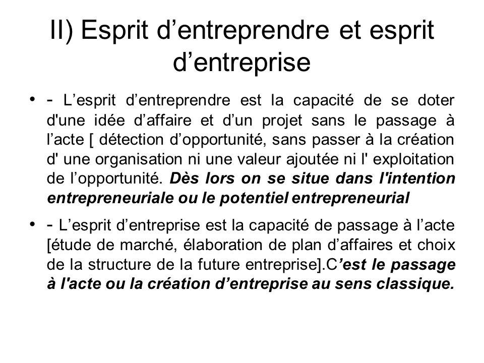 II) Esprit d'entreprendre et esprit d'entreprise - L'esprit d'entreprendre est la capacité de se doter d'une idée d'affaire et d'un projet sans le pas