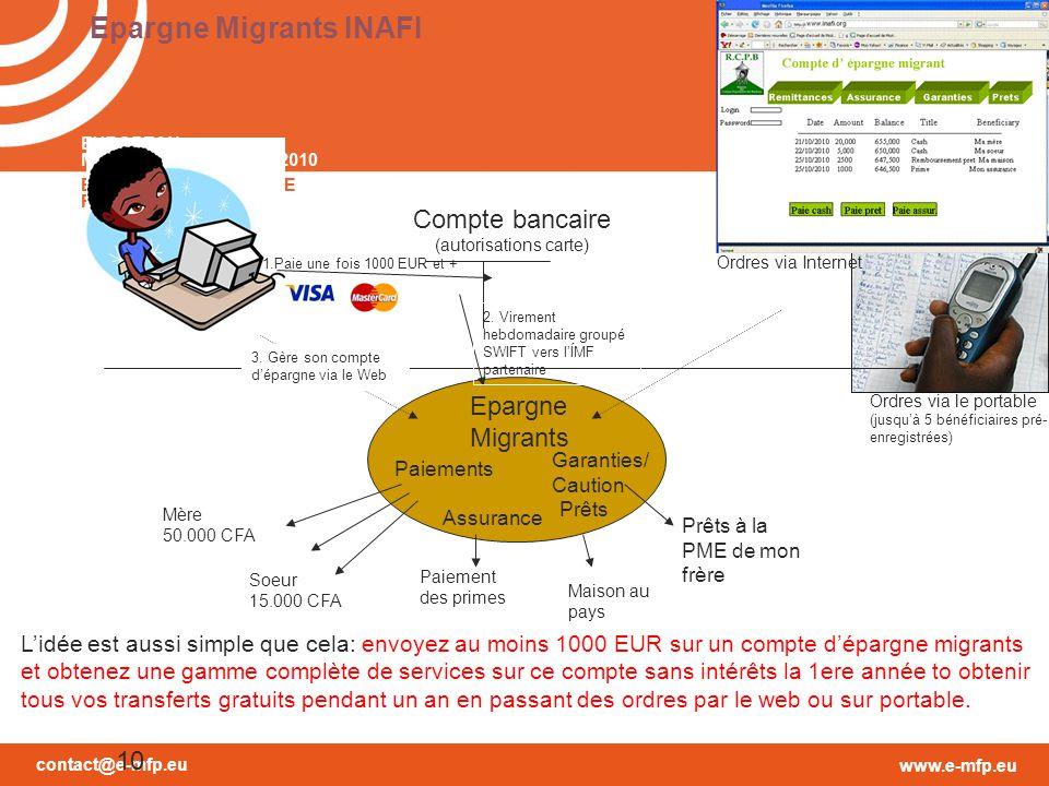contact@e-mfp.eu www.e-mfp.eu 10 Epargne Migrants INAFI L'idée est aussi simple que cela: envoyez au moins 1000 EUR sur un compte d'épargne migrants et obtenez une gamme complète de services sur ce compte sans intérêts la 1ere année to obtenir tous vos transferts gratuits pendant un an en passant des ordres par le web ou sur portable.