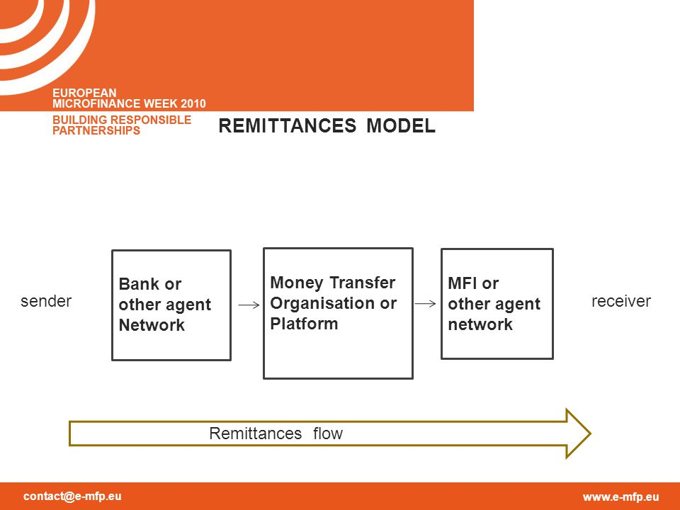 contact@e-mfp.eu www.e-mfp.eu ISSUE I What are the key success factors for an MFI, if it wants to offer a remittances product?