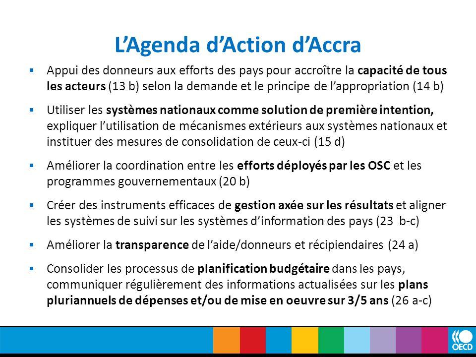 L'Agenda d'Action d'Accra  Appui des donneurs aux efforts des pays pour accroître la capacité de tous les acteurs (13 b) selon la demande et le principe de l'appropriation (14 b)  Utiliser les systèmes nationaux comme solution de première intention, expliquer l'utilisation de mécanismes extérieurs aux systèmes nationaux et instituer des mesures de consolidation de ceux-ci (15 d)  Améliorer la coordination entre les efforts déployés par les OSC et les programmes gouvernementaux (20 b)  Créer des instruments efficaces de gestion axée sur les résultats et aligner les systèmes de suivi sur les systèmes d'information des pays (23 b-c)  Améliorer la transparence de l'aide/donneurs et récipiendaires (24 a)  Consolider les processus de planification budgétaire dans les pays, communiquer régulièrement des informations actualisées sur les plans pluriannuels de dépenses et/ou de mise en oeuvre sur 3/5 ans (26 a-c)