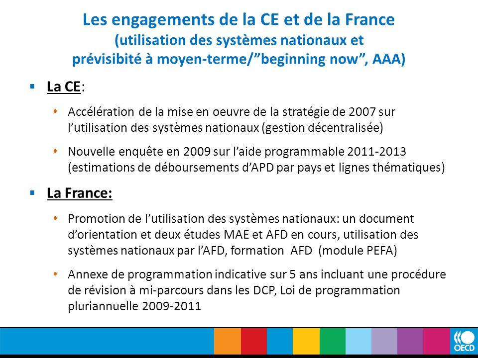 Les engagements de la CE et de la France (utilisation des systèmes nationaux et prévisibité à moyen-terme/ beginning now , AAA)  La CE: Accélération de la mise en oeuvre de la stratégie de 2007 sur l'utilisation des systèmes nationaux (gestion décentralisée) Nouvelle enquête en 2009 sur l'aide programmable 2011-2013 (estimations de déboursements d'APD par pays et lignes thématiques)  La France: Promotion de l'utilisation des systèmes nationaux: un document d'orientation et deux études MAE et AFD en cours, utilisation des systèmes nationaux par l'AFD, formation AFD (module PEFA) Annexe de programmation indicative sur 5 ans incluant une procédure de révision à mi-parcours dans les DCP, Loi de programmation pluriannuelle 2009-2011