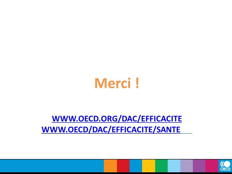 WWW.OECD.ORG/DAC/EFFICACITE WWW.OECD/DAC/EFFICACITE/SANTE Merci !