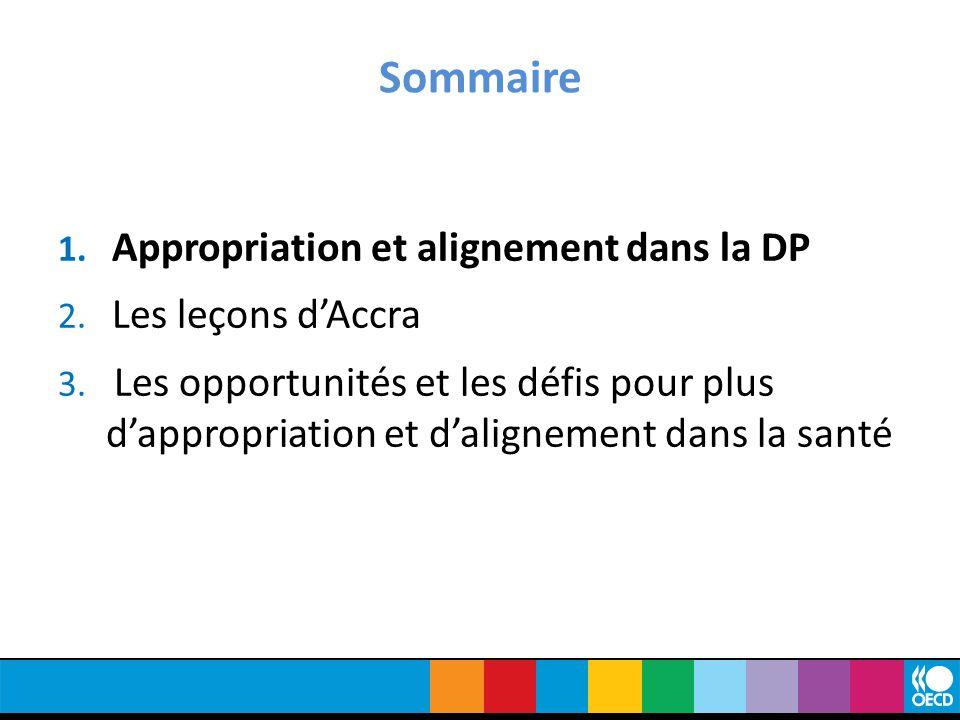 Sommaire 1. Appropriation et alignement dans la DP 2.