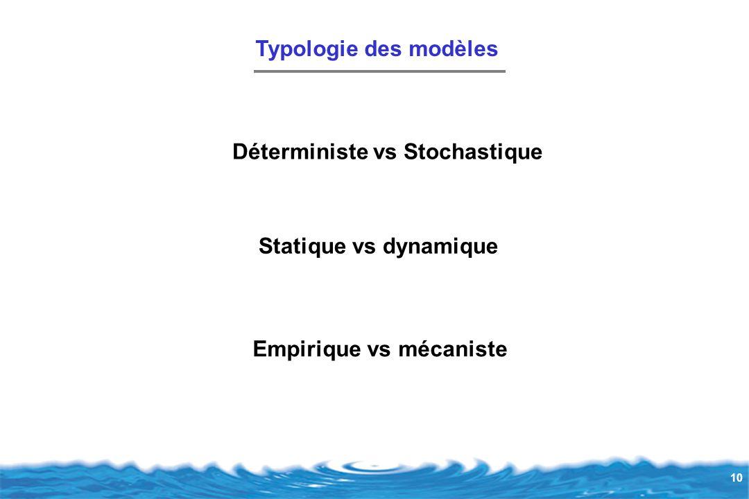 10 Typologie des modèles Déterministe vs Stochastique Statique vs dynamique Empirique vs mécaniste