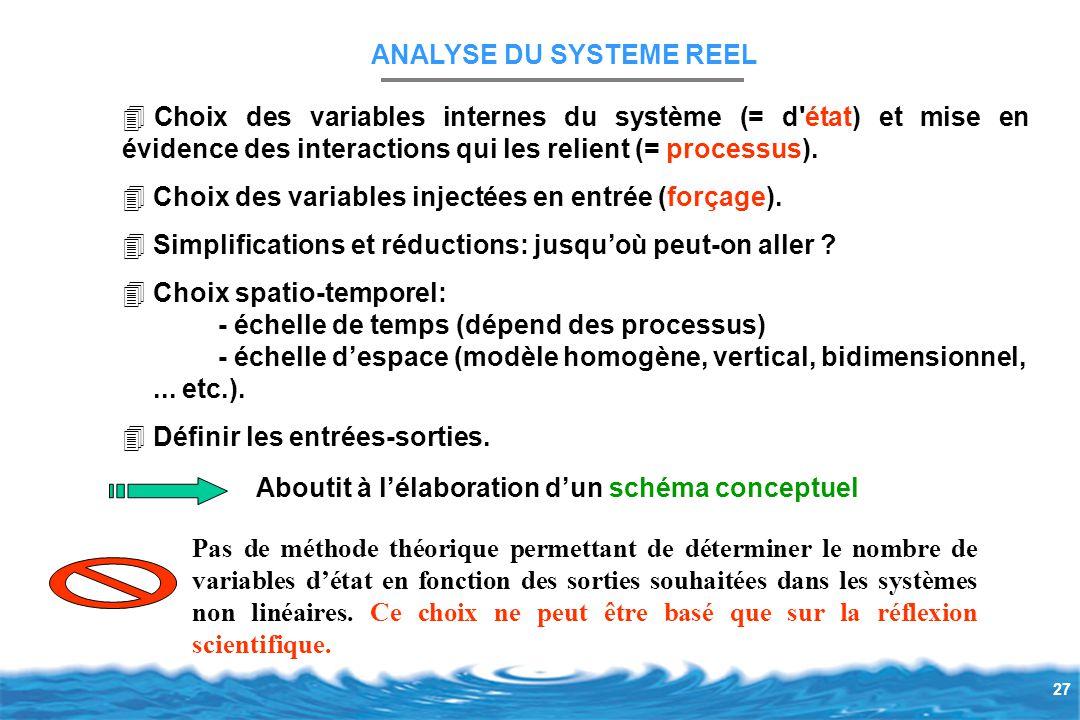 27 ANALYSE DU SYSTEME REEL 4 Choix des variables internes du système (= d état) et mise en évidence des interactions qui les relient (= processus).