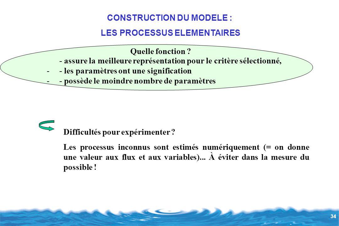 34 CONSTRUCTION DU MODELE : LES PROCESSUS ELEMENTAIRES - assure la meilleure représentation pour le critère sélectionné, -- les paramètres ont une signification -- possède le moindre nombre de paramètres Quelle fonction .