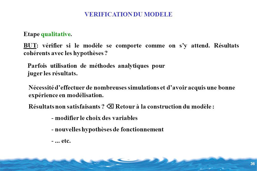 36 VERIFICATION DU MODELE Etape qualitative.
