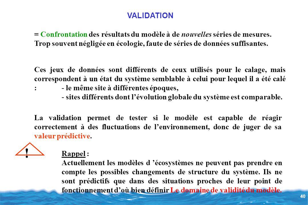 40 VALIDATION = Confrontation des résultats du modèle à de nouvelles séries de mesures.