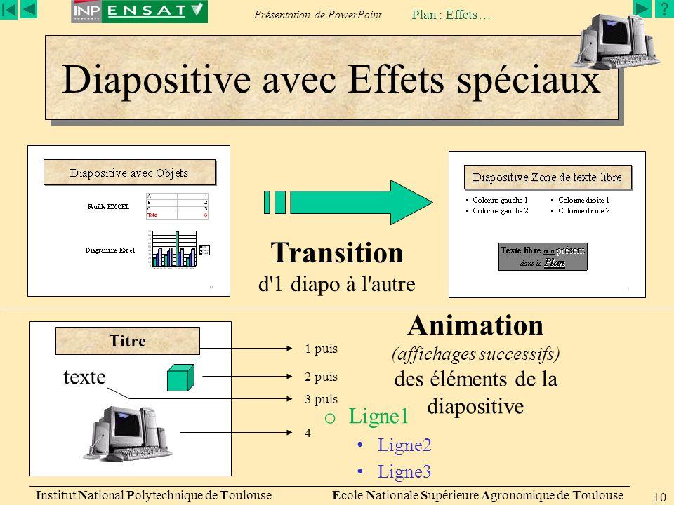 Présentation de PowerPoint Institut National Polytechnique de Toulouse Ecole Nationale Supérieure Agronomique de Toulouse 10 Diapositive avec Effets s