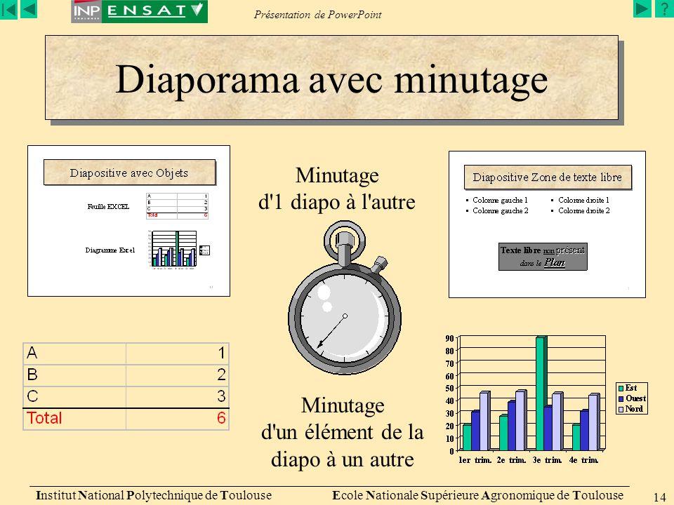 Présentation de PowerPoint Institut National Polytechnique de Toulouse Ecole Nationale Supérieure Agronomique de Toulouse 14 Diaporama avec minutage Minutage d un élément de la diapo à un autre Minutage d 1 diapo à l autre