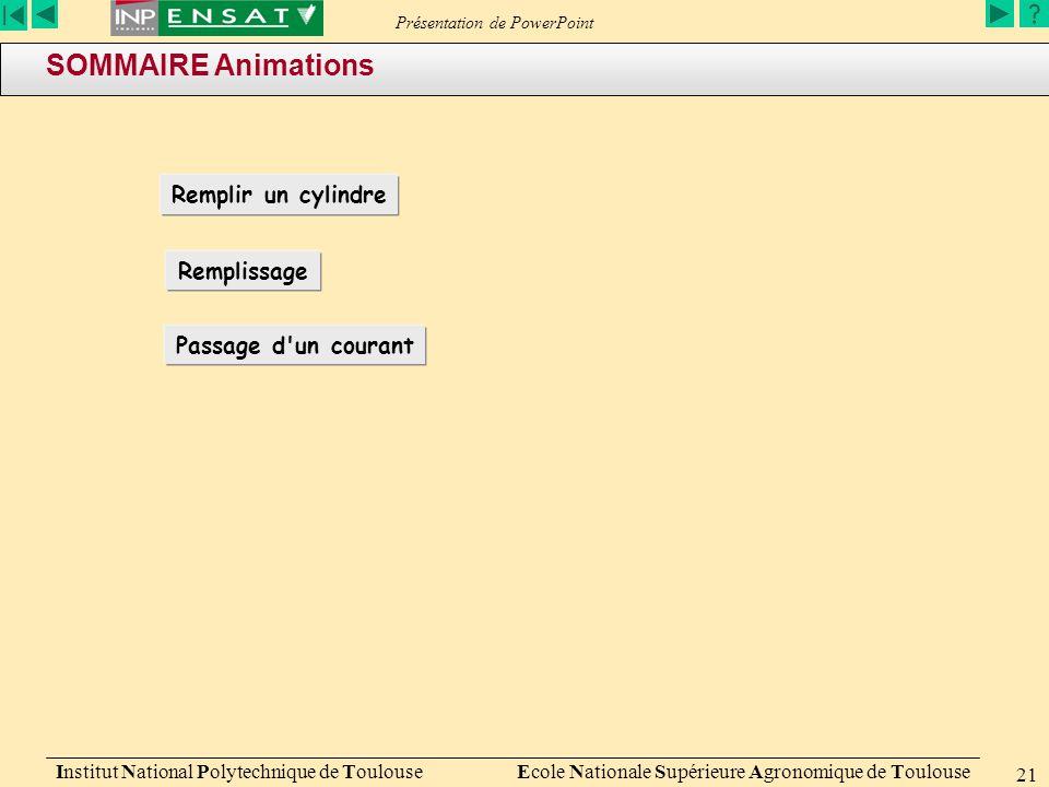 Présentation de PowerPoint Institut National Polytechnique de Toulouse Ecole Nationale Supérieure Agronomique de Toulouse 21 SOMMAIRE Animations Remplir un cylindre Remplissage Passage d un courant