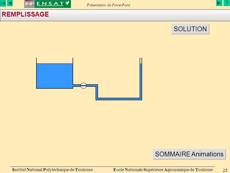 Présentation de PowerPoint Institut National Polytechnique de Toulouse Ecole Nationale Supérieure Agronomique de Toulouse 25 REMPLISSAGE SOLUTION SOMMAIRE Animations