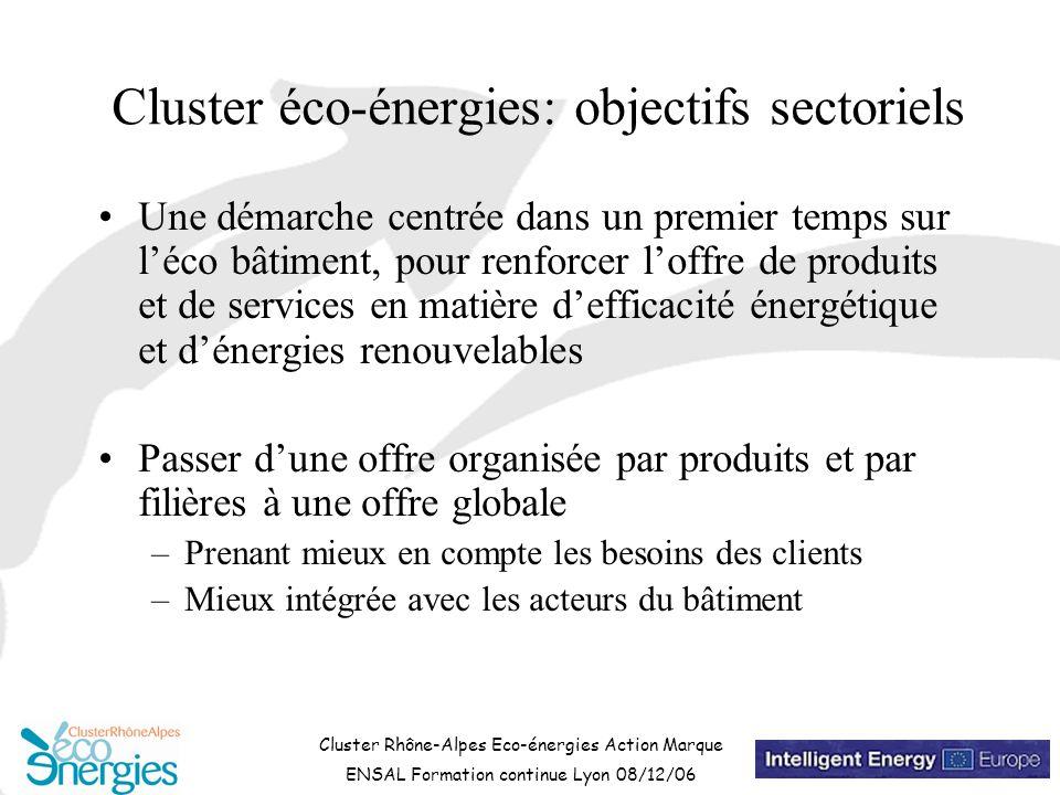 Cluster Rhône-Alpes Eco-énergies Action Marque ENSAL Formation continue Lyon 08/12/06 Cluster éco-énergies: objectifs sectoriels Une démarche centrée dans un premier temps sur l'éco bâtiment, pour renforcer l'offre de produits et de services en matière d'efficacité énergétique et d'énergies renouvelables Passer d'une offre organisée par produits et par filières à une offre globale –Prenant mieux en compte les besoins des clients –Mieux intégrée avec les acteurs du bâtiment