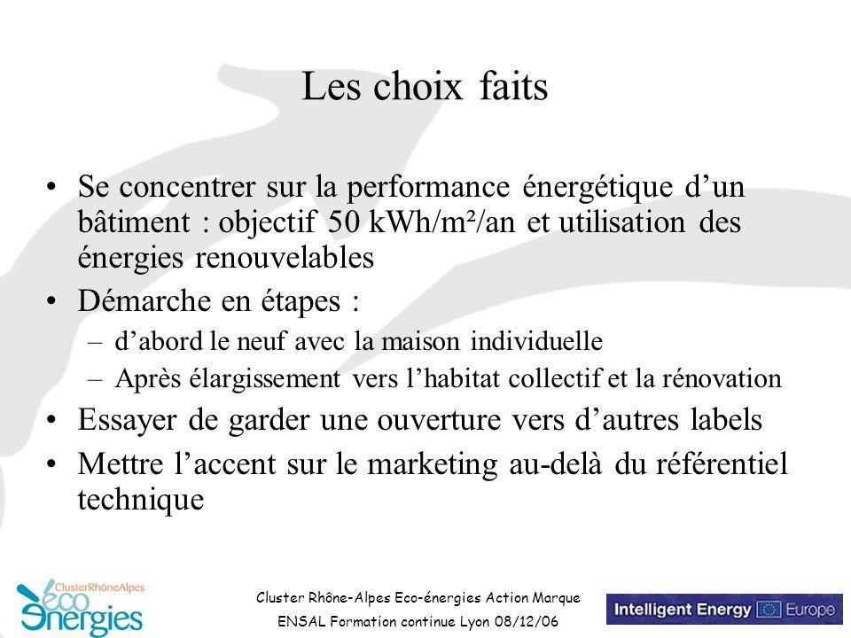 Cluster Rhône-Alpes Eco-énergies Action Marque ENSAL Formation continue Lyon 08/12/06 Les choix faits Se concentrer sur la performance énergétique d'u