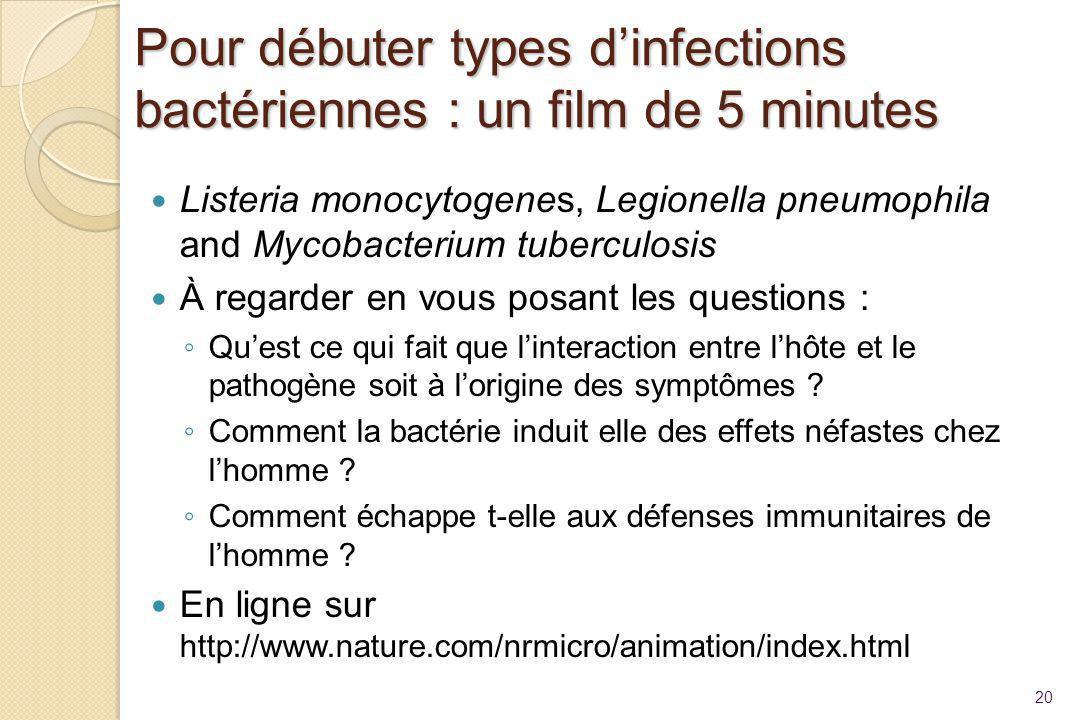 Pour débuter types d'infections bactériennes : un film de 5 minutes Listeria monocytogenes, Legionella pneumophila and Mycobacterium tuberculosis À re