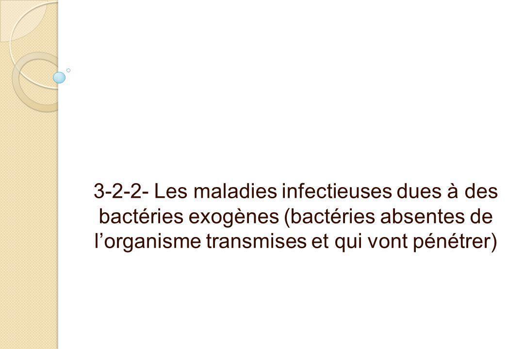 3-2-2- Les maladies infectieuses dues à des bactéries exogènes (bactéries absentes de l'organisme transmises et qui vont pénétrer)