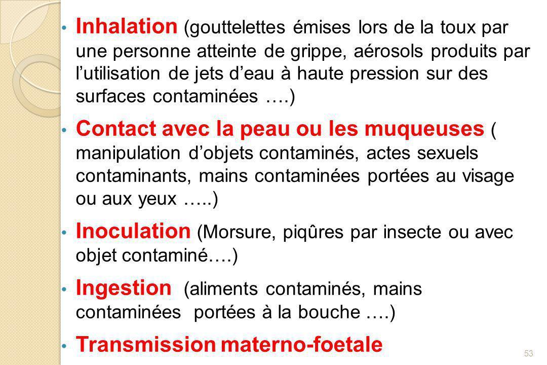 Inhalation (gouttelettes émises lors de la toux par une personne atteinte de grippe, aérosols produits par l'utilisation de jets d'eau à haute pressio