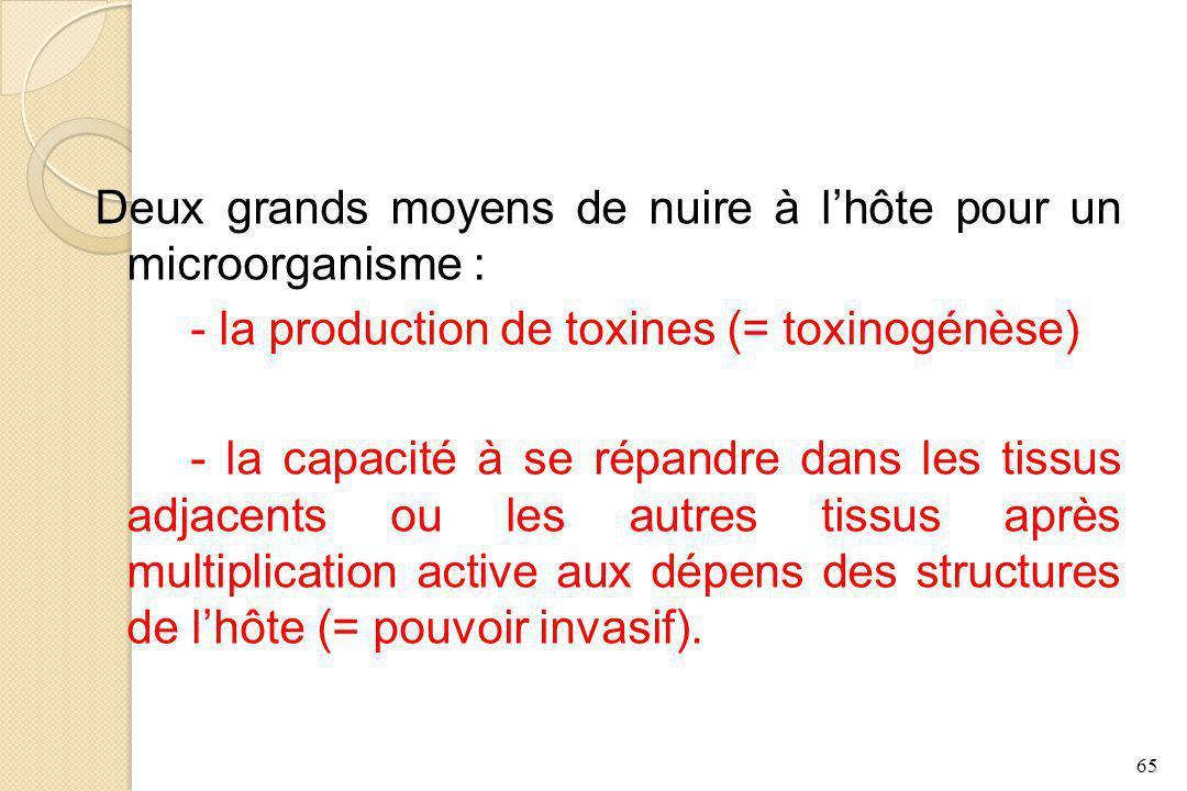 Deux grands moyens de nuire à l'hôte pour un microorganisme : - la production de toxines (= toxinogénèse) - la capacité à se répandre dans les tissus