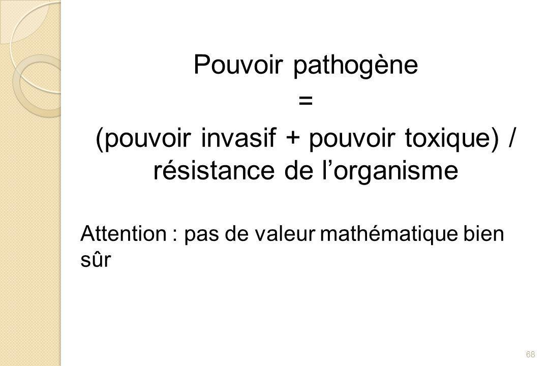 Pouvoir pathogène = (pouvoir invasif + pouvoir toxique) / résistance de l'organisme Attention : pas de valeur mathématique bien sûr 68