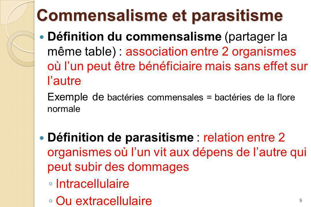 Commensalisme et parasitisme Définition du commensalisme (partager la même table) : association entre 2 organismes où l'un peut être bénéficiaire mais
