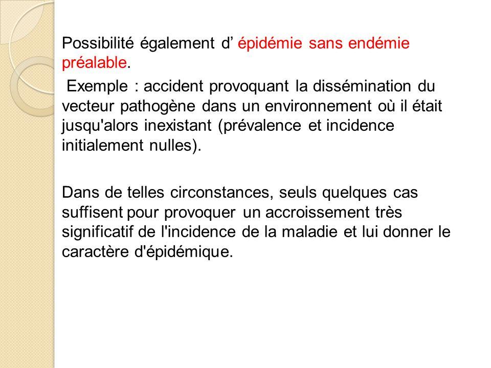 Possibilité également d' épidémie sans endémie préalable.