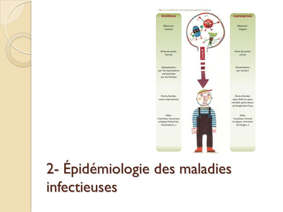 2- Épidémiologie des maladies infectieuses