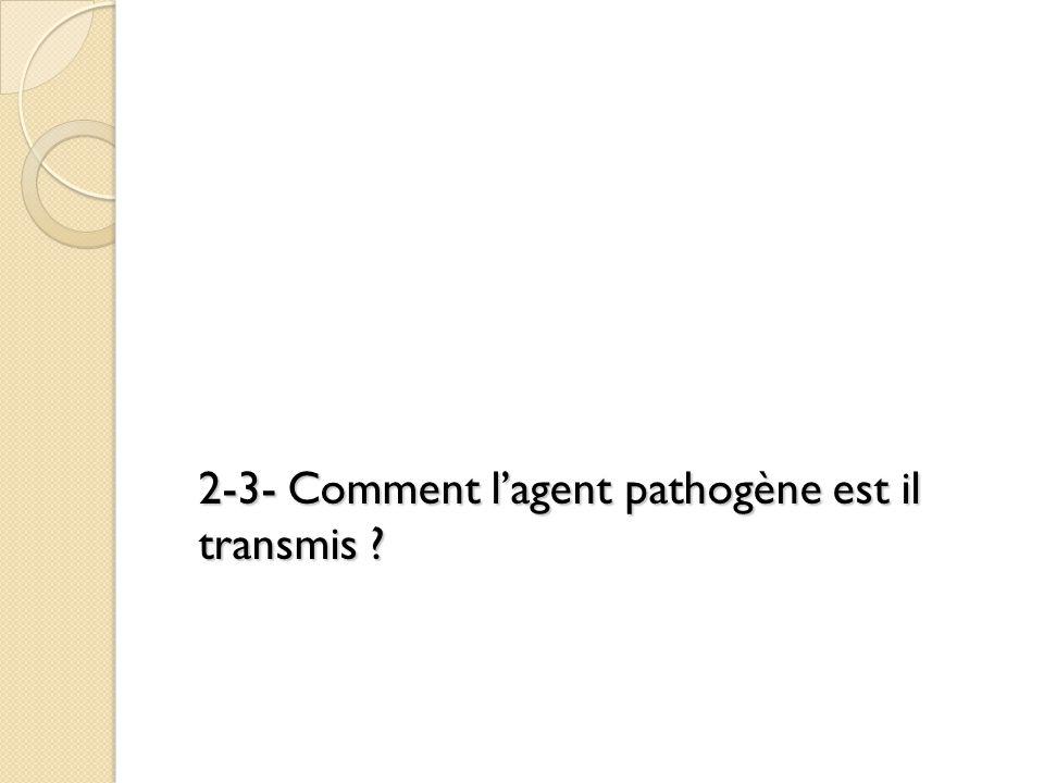 2-3- Comment l'agent pathogène est il transmis ?