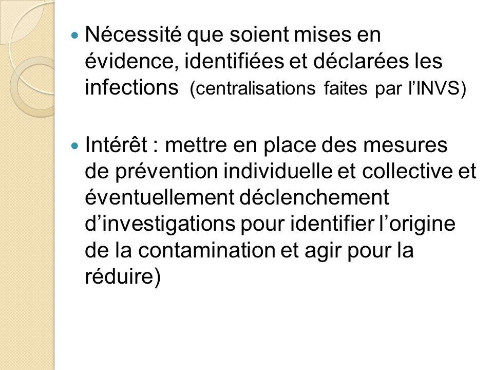 Nécessité que soient mises en évidence, identifiées et déclarées les infections (centralisations faites par l'INVS) Intérêt : mettre en place des mesures de prévention individuelle et collective et éventuellement déclenchement d'investigations pour identifier l'origine de la contamination et agir pour la réduire)