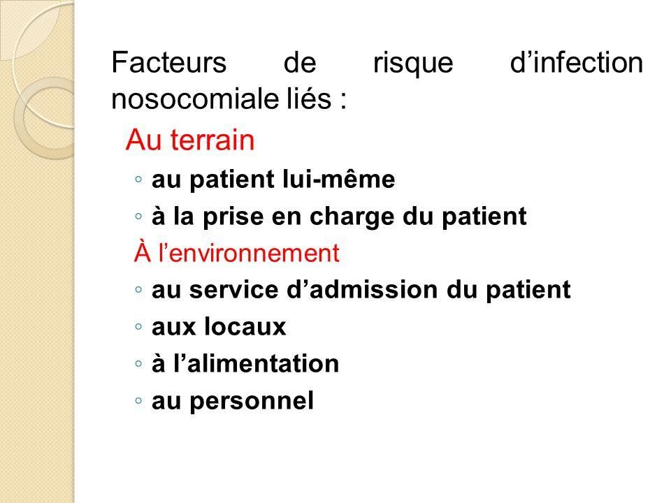 Facteurs de risque d'infection nosocomiale liés : Au terrain ◦ au patient lui-même ◦ à la prise en charge du patient À l'environnement ◦ au service d'admission du patient ◦ aux locaux ◦ à l'alimentation ◦ au personnel