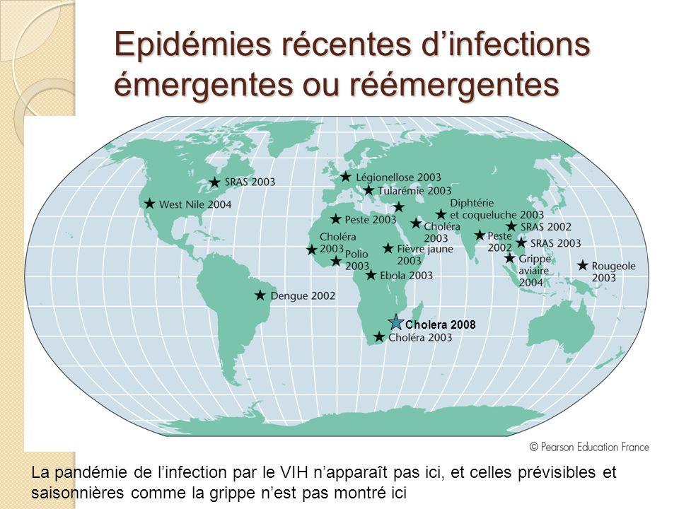Epidémies récentes d'infections émergentes ou réémergentes La pandémie de l'infection par le VIH n'apparaît pas ici, et celles prévisibles et saisonnières comme la grippe n'est pas montré ici Cholera 2008