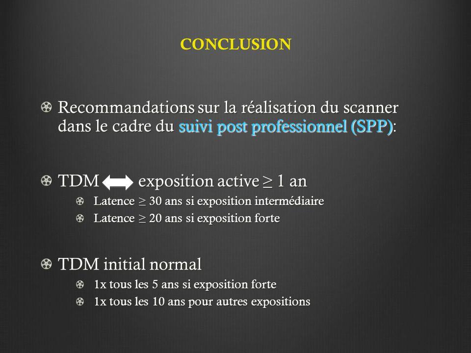 CONCLUSION Recommandations sur la réalisation du scanner dans le cadre du suivi post professionnel (SPP): TDM exposition active ≥ 1 an Latence ≥ 30 an