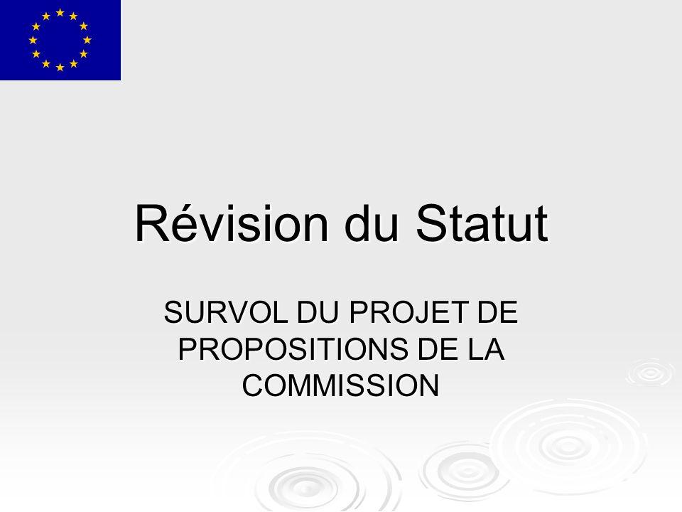Révision du Statut SURVOL DU PROJET DE PROPOSITIONS DE LA COMMISSION